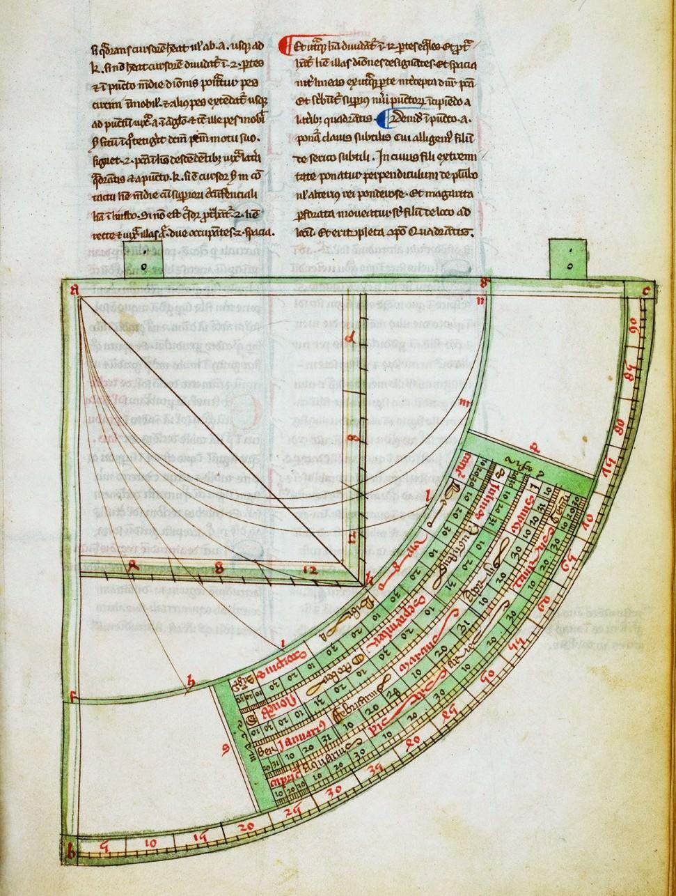 Quadrant  - Harley 3647, f.57