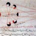 Solar Eclipses in Medieval Islamic Civilization