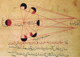 Solar Eclipses in Medieval Islamic Civilization
