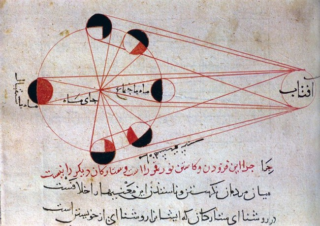 Chart of Lunar eclipses by al-Biruni