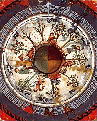 """Die Kugelgestalt der Erde in Hildegard von Bingens """"Liber Divinorum Operum"""" (12. Jh.)"""