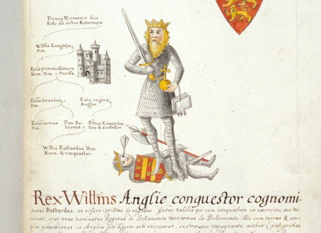 william the conqueror research papers