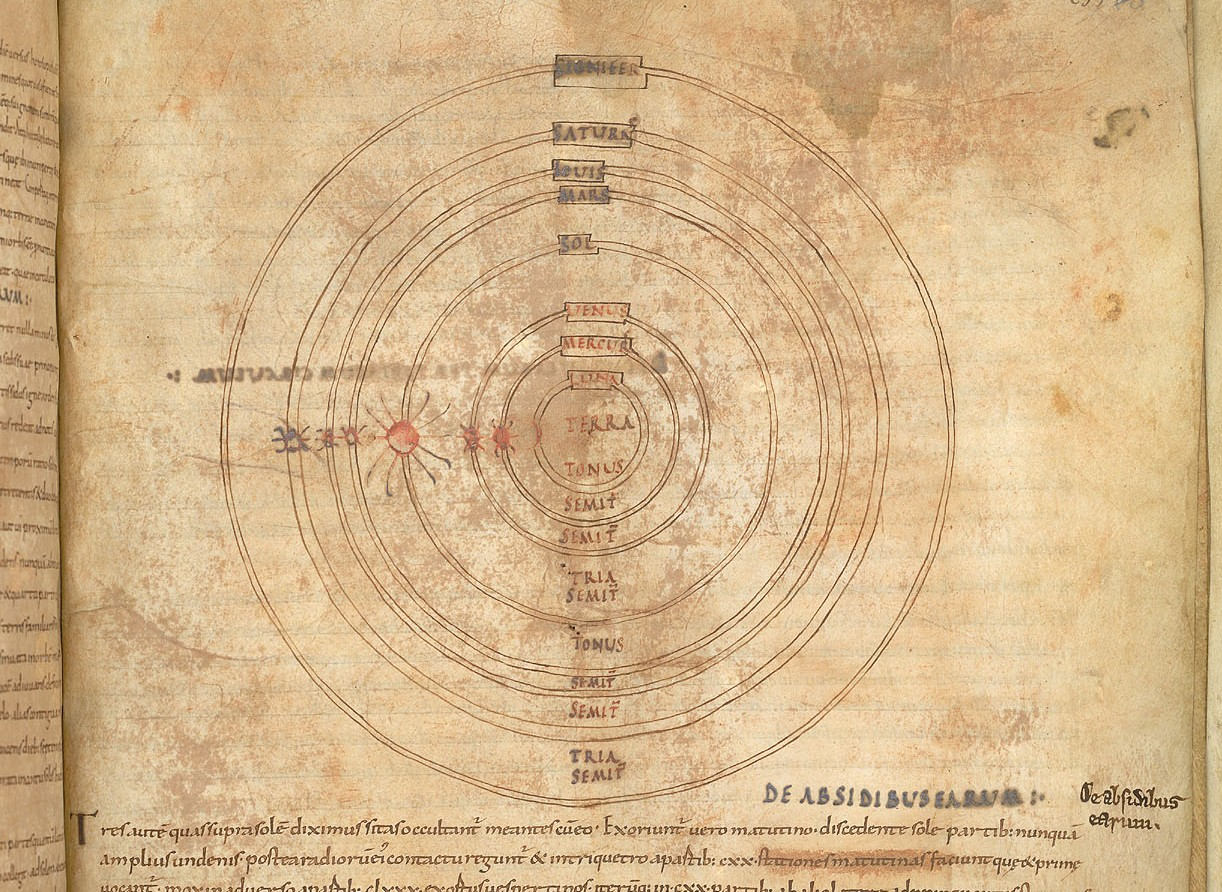 Illustration of an excerpt of Pliny's Natural History on the positions and movements of seven planets, with earth in the centre, and around it the moon, Mercury, Venus, the Sun, Mars, Jupiter, and Saturn