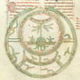 This essay analyzes the astrolabe and its ability to transfer ideas and culture across traditional geographic boundaries, from the perspective of Europe in the Medieval and Early Modern eras.