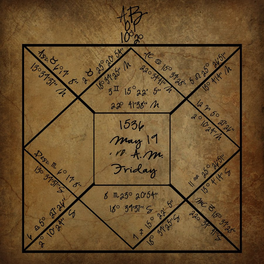 Star map for May 19, 1536. Created by Hunter S. Jones