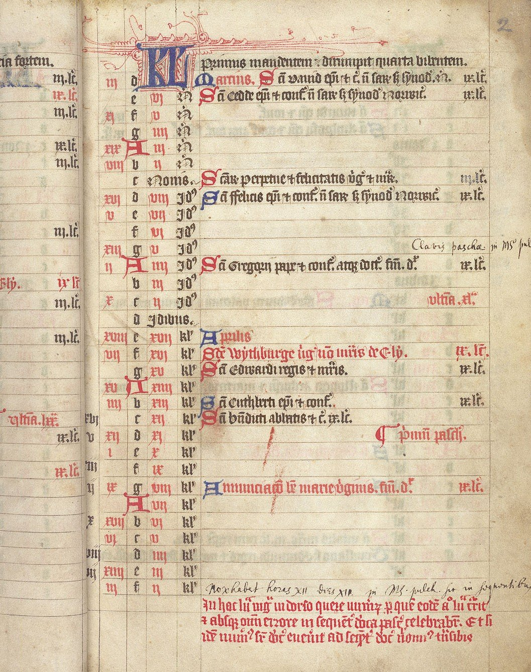Calendar page for March, with several red-letter feast-days in this calendar relate to Ely, such as that of Withburga about half-way down this page (17 March) - British Library MS Harley 1025   f. 2