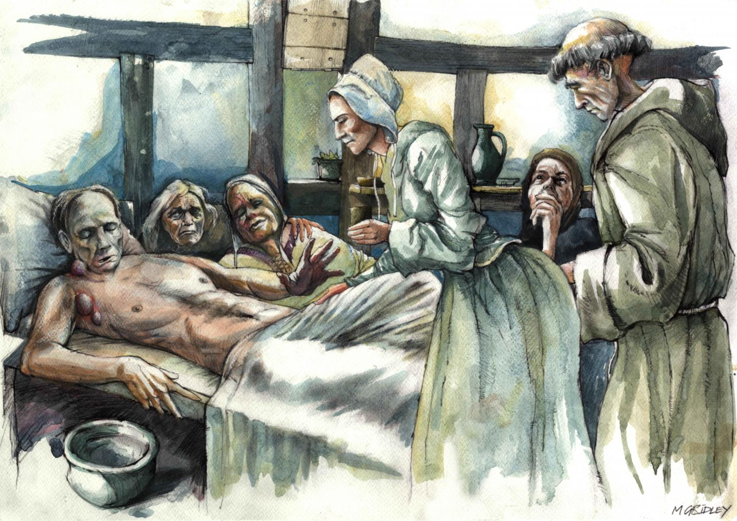Black Death victims were buried with 'considerable care,' researchers find - Medievalists.net